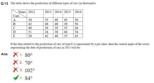 ssc-cgl-2018-mathematics-question-paper-on-04-june-2019-shift-1-img-13