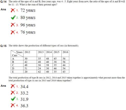 ssc-cgl-2018-mathematics-question-paper-on-04-june-2019-shift-1-img-14-15