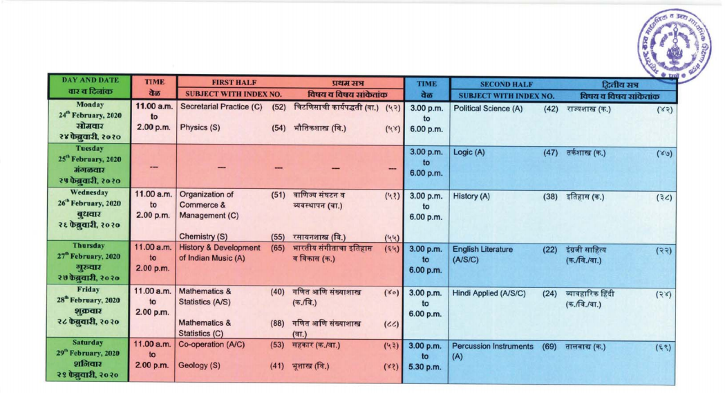 maharashtra-board-hsc-time-table-2020-2