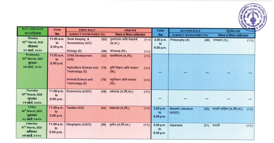 maharashtra-board-hsc-time-table-2020-3