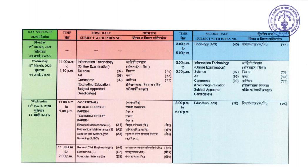 maharashtra-board-hsc-time-table-2020-4
