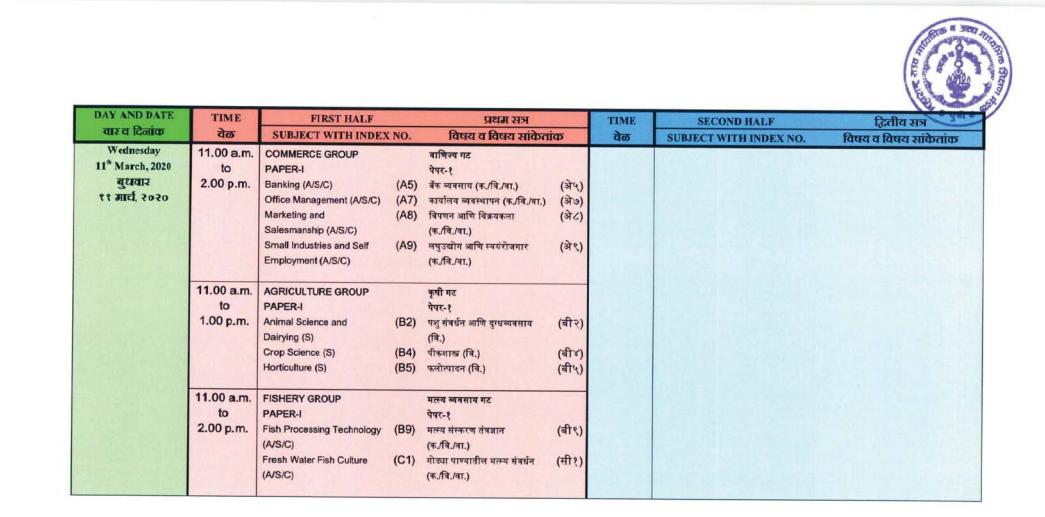 maharashtra-board-hsc-time-table-2020-5
