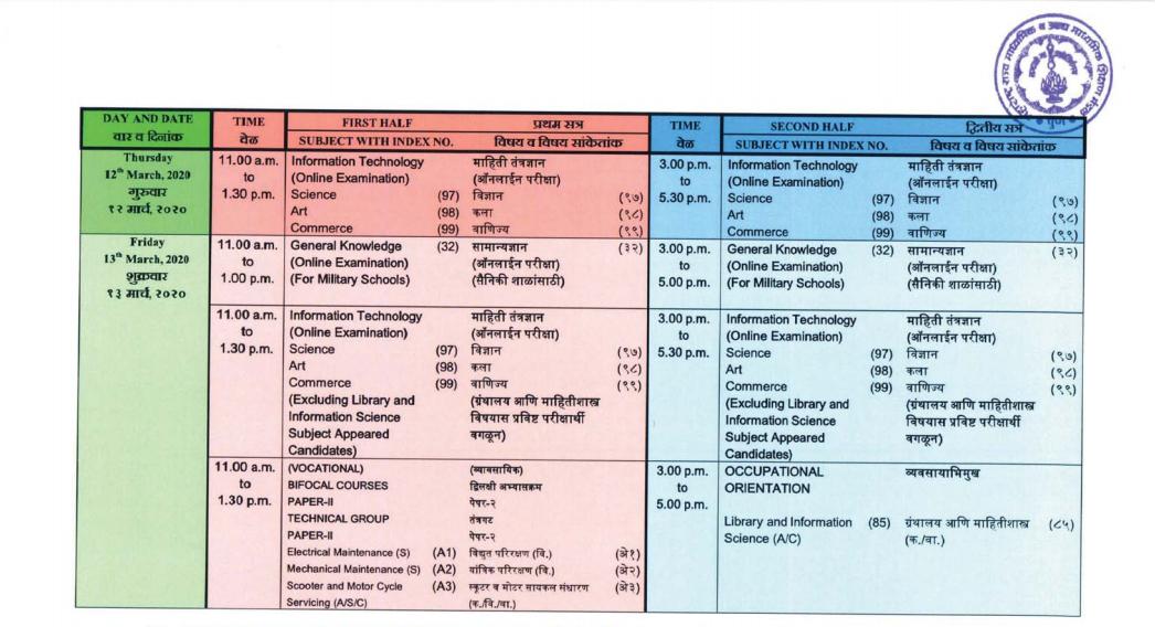 maharashtra-board-hsc-time-table-2020-6