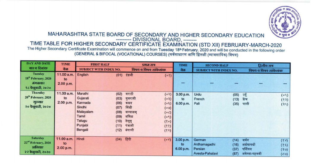 maharashtra-board-hsc-time-table-2020