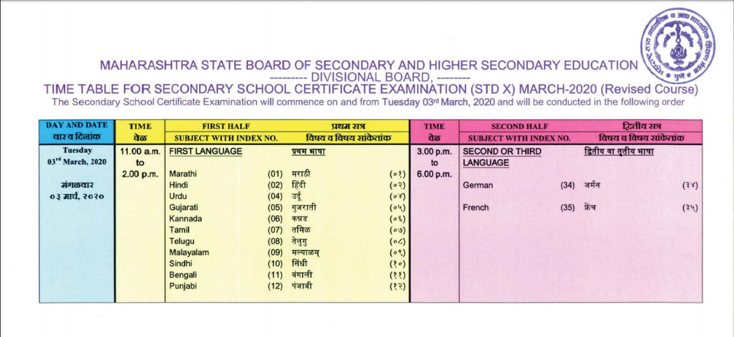 maharashtra-board-ssc-time-table-2020