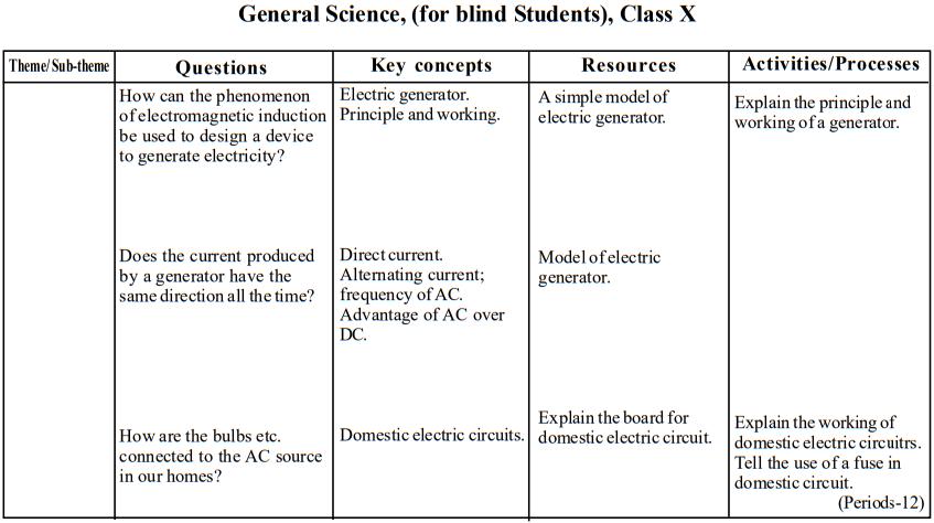 seba-class-10-gs-blind-teaching-points11