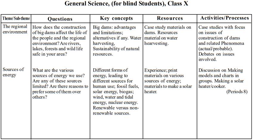 seba-class-10-gs-blind-teaching-points13